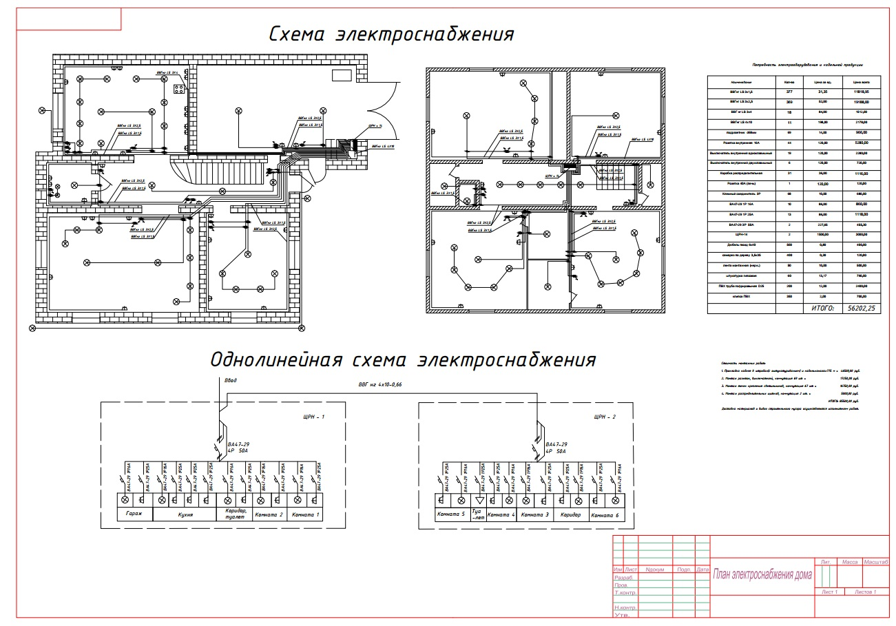 Однолинейная схема электроснабжения детского сада