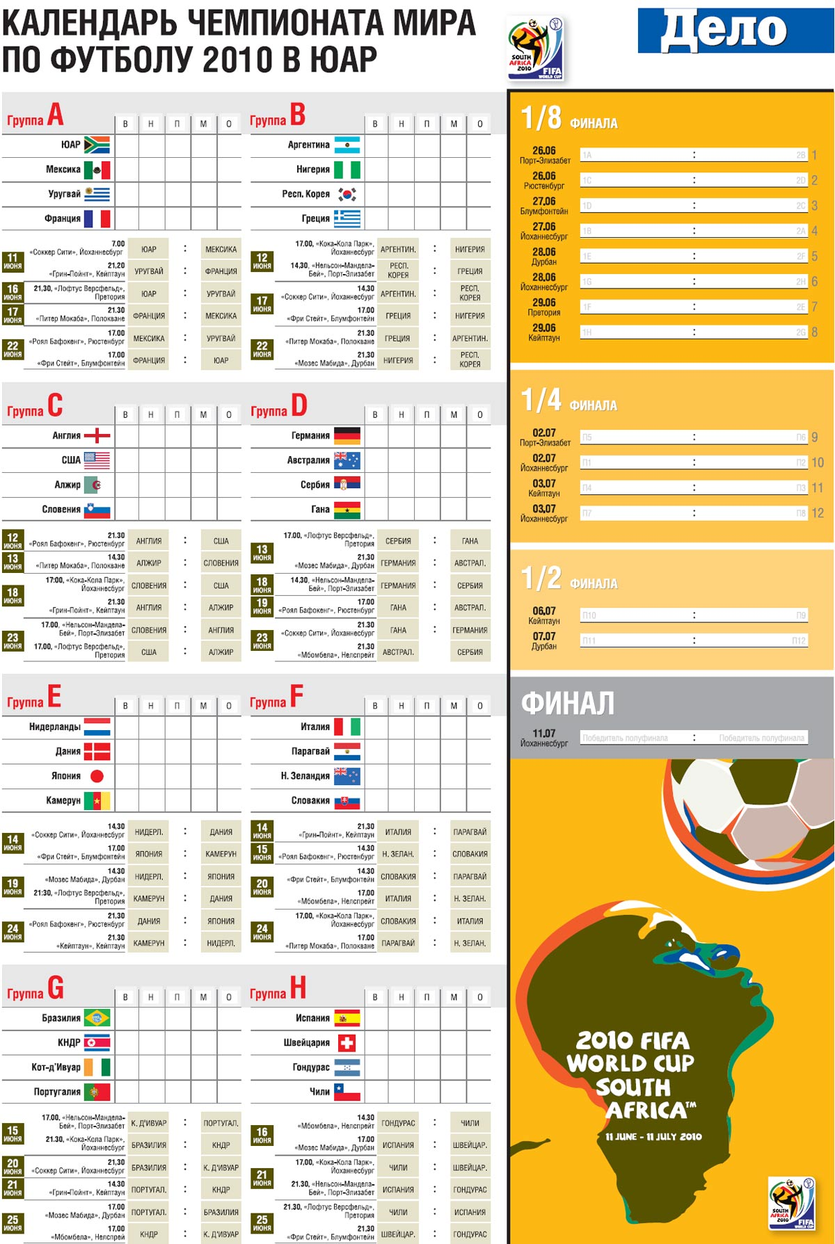 World cups logos