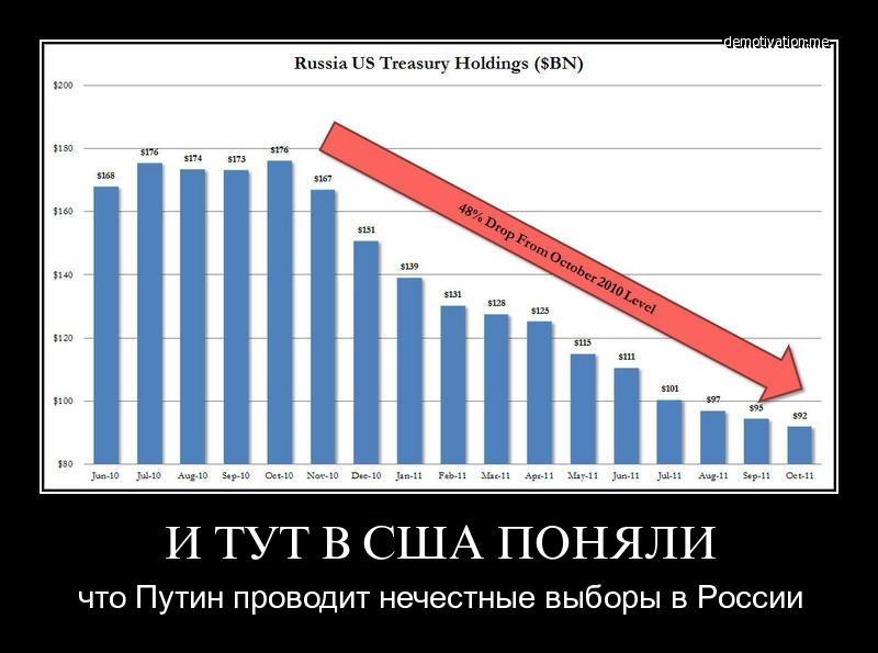 Стоимость новейших боевых самолетов России составила более 1 млрд руб