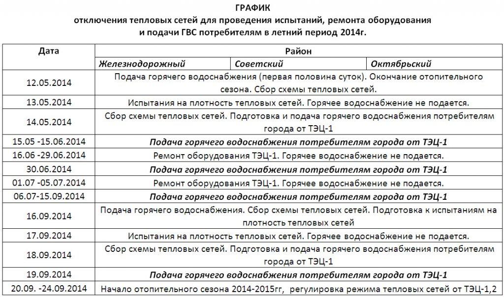 график отключения горячей воды: