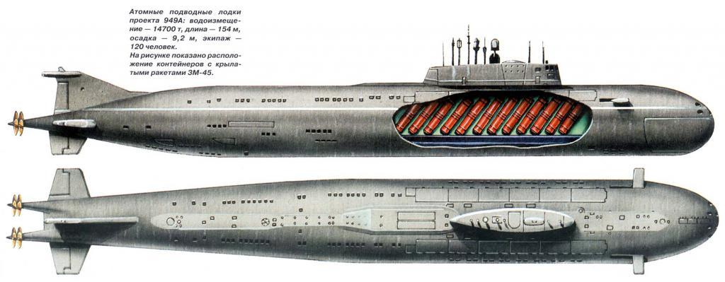 омнибус подводная лодка
