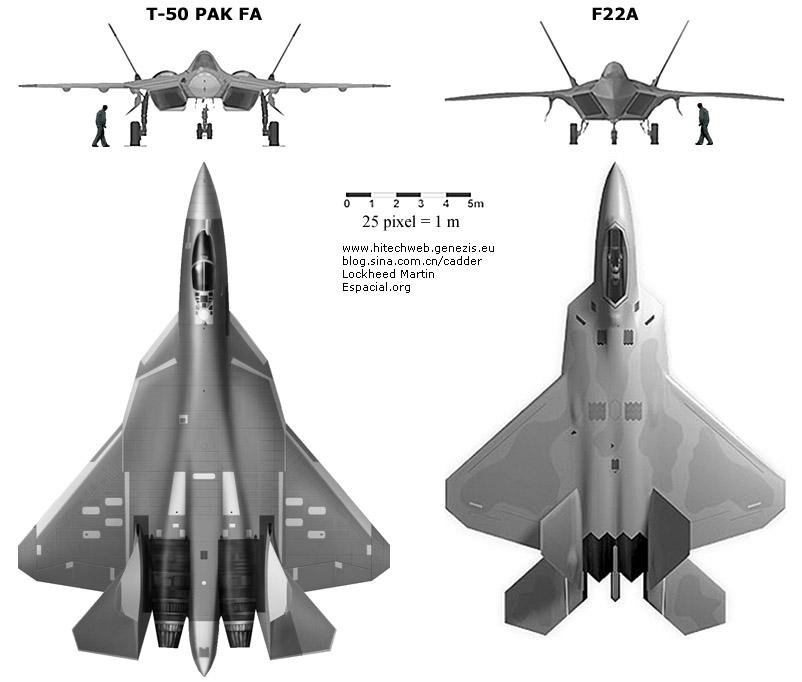 ООО, инженерный ф-35 самолет есть ли конкуренты ещё маленький